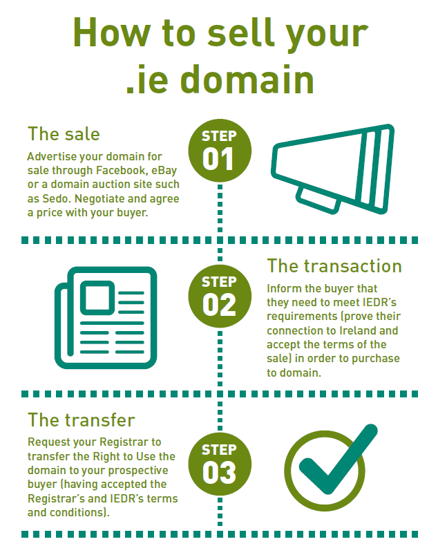 How to sell your .ie domain graphic