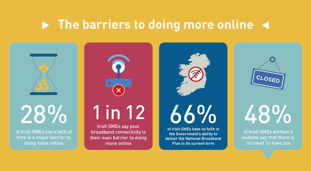 .IE - SME Digital Health Index 2019 - The barriers to doing more online