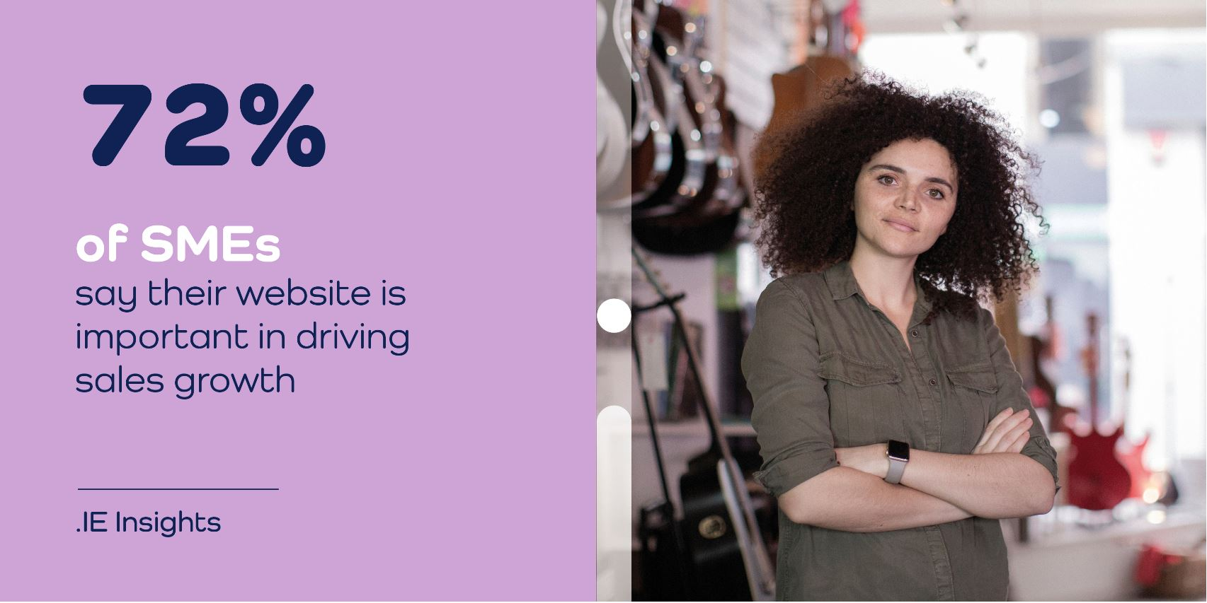 72% of SMEs say their website is important in driving sales growth/ using your .ie/It's crucial that your brand is online